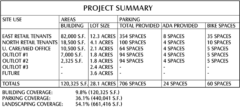 Oberlin Crossing Project Summary